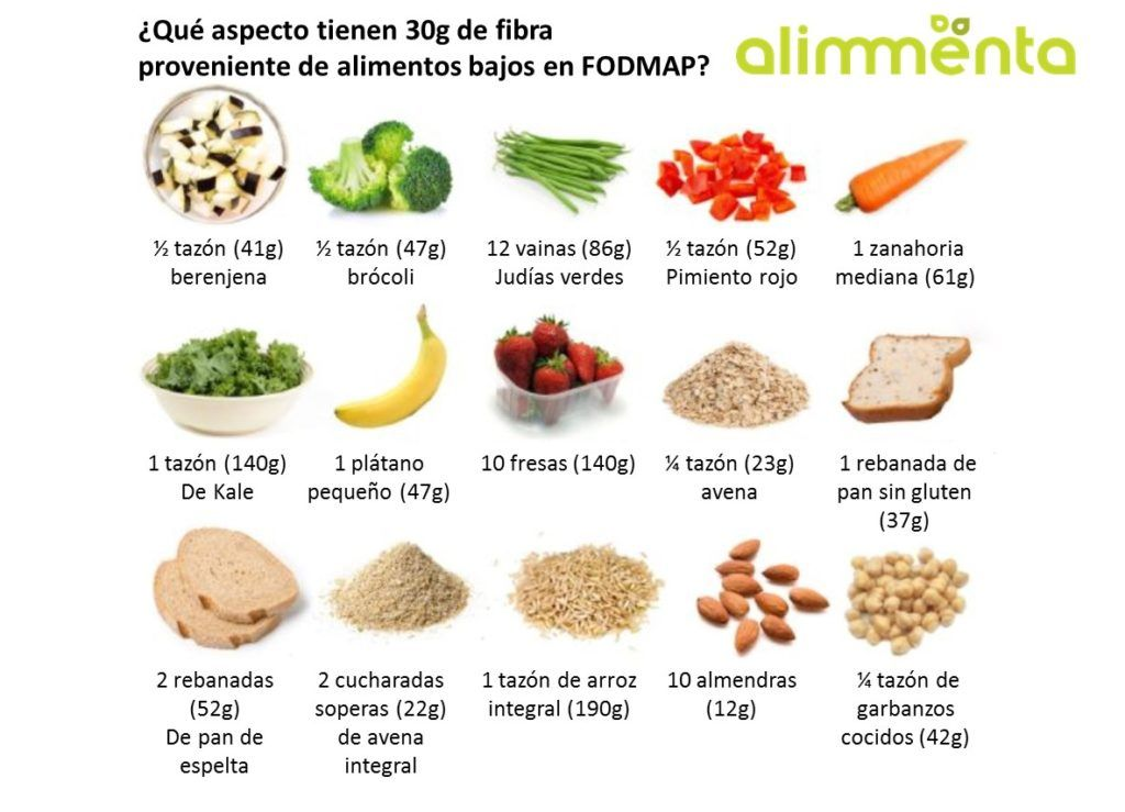 alimentos con fibra y bajos en fodmap