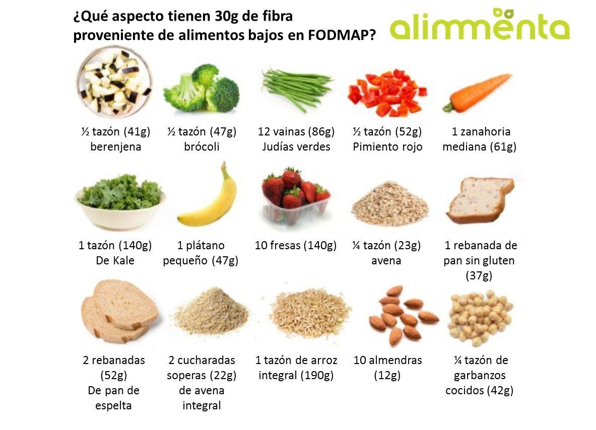 Super Dieta FODMAP FT18