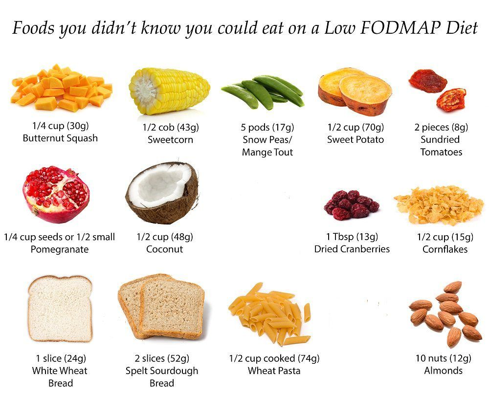 alimentos dieta fodmap